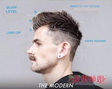 欧美28分油头发型图片_男生发型 欧美男发 >> 11种欧美男生油头背头梳法教程 标准男生背头都