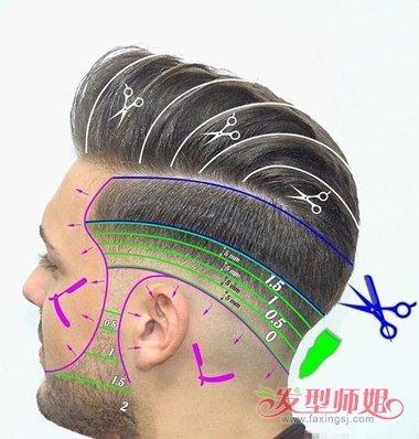 欧美油头_默默欣赏欧美男士油头的线条 不如打开剪油头发型的正确方式